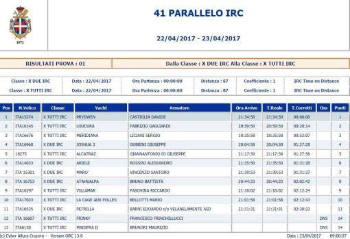 41° Parallelo class. 2